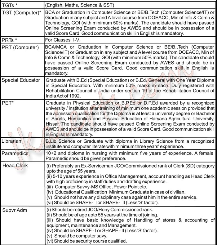 APS Dhar Road Udhampur Job Recruitment 2020.