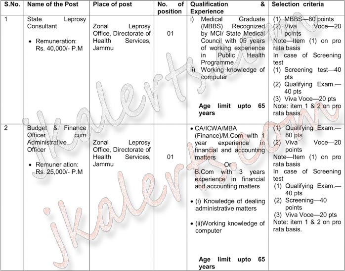 Directorate of Health Services, DHS Jammu Jobs Recruitment 2020.