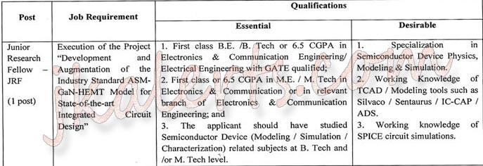 National Institute of Technology NIT Srinagar Recruitment 2020.