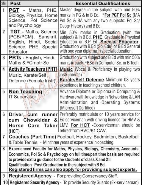 Army Public School APS Rathnuchak Jobs Recruitment 2020.