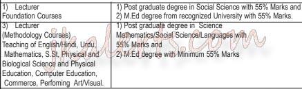 Sh. Vaishno Devi College of Education Recruitment 2020.