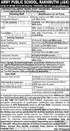 APS Rathnuchak Jobs Recruitment 2020.