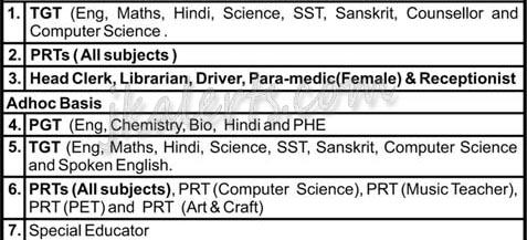 Army Public School APS Samba Jobs Recruitment 2020.