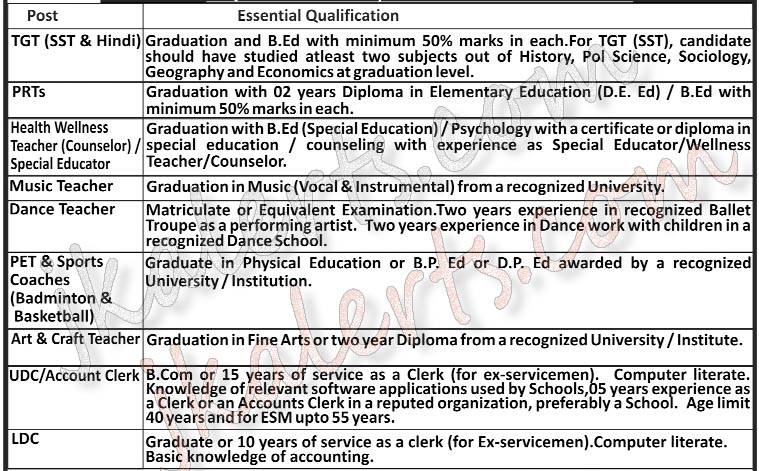 Army Public School APS Sunjuwan Jobs Recruitment 2020.