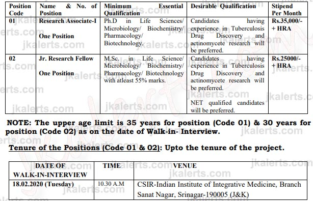 CSIR IIIM Jobs Recruitment 2020. Research Associate and JRF Jobs.