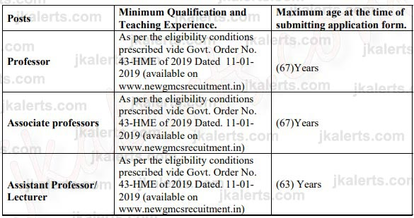 GMC Baramulla Govt Jobs Recruitment 2020 21