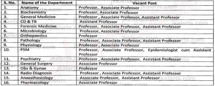 GMC Rajouri Professor, Associate Professor, Assistant Professor Recruitment 2020.