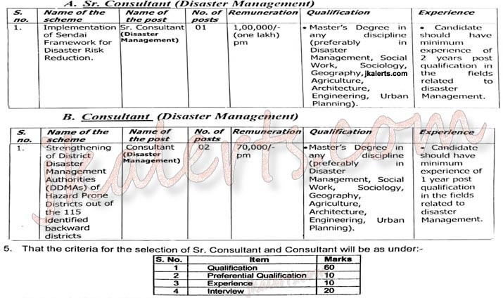 Disaster Management, Relief, Rehabilitation & Reconstruction J&K Govt Jobs Recruitment 2020.