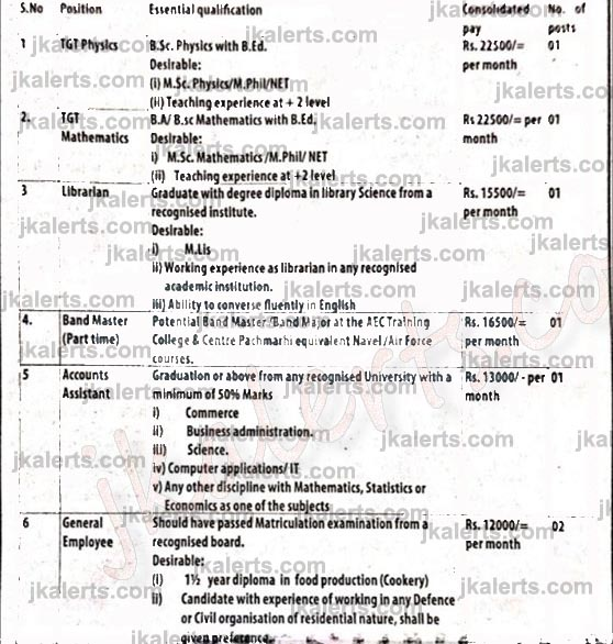 J&K Sainik School Manasbal Jobs Recruitment 2020.