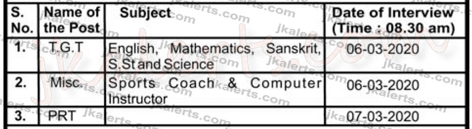 Teacher Jobs, Jammu Jobs, KV Jobs, KV Teacher jobs, KV Central University Jammu Jobs, Central University Rahya Suchani KVS Jobs, Teacher Jobs Jammu.