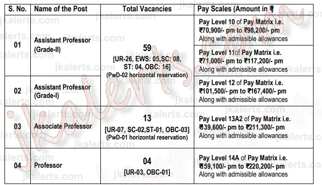 NIT Srinagar Jobs Recruitment 2020.
