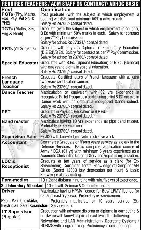 Army Public School APS BD BARI Jobs Recruitment 2020.