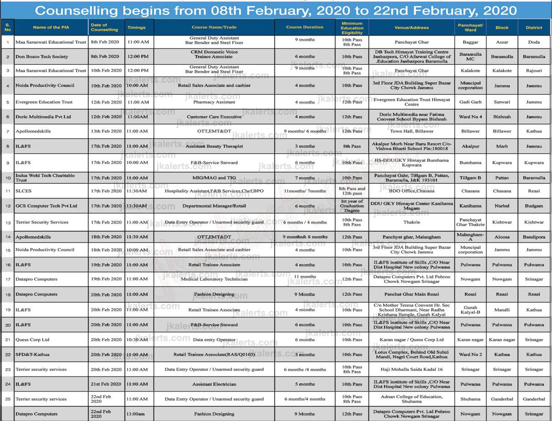 J&K Himayat Counseling Schedule 2020.