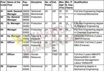 Cement Corporation of India Ltd. (CCI) Jobs Recruitment 2020.