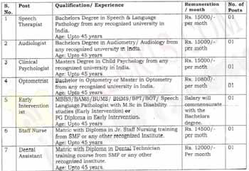 GMC and Associated Hospital Jammu Jobs, GMC Jammu Recruitment 2020,Speech Therapist ,Audiologist,Clinical Psychologist,Optometrist,Early Intervention,Staff Nurse,Dental Assistant