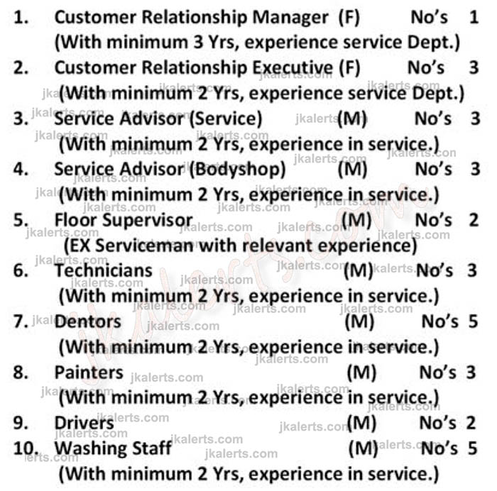 Hillview Honda Jammu Jobs Recruitment 2020.