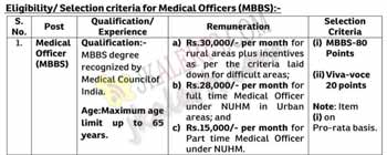 JKNHM Medical officers Jobs Recruitment 2020.