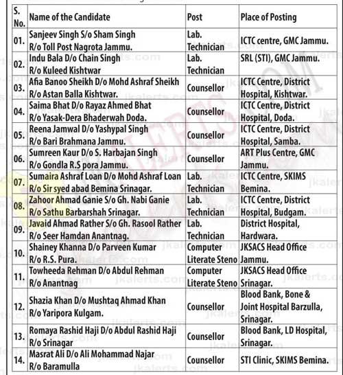 J&K AIDS Control Society, Jammu/Srinagar Selection list.