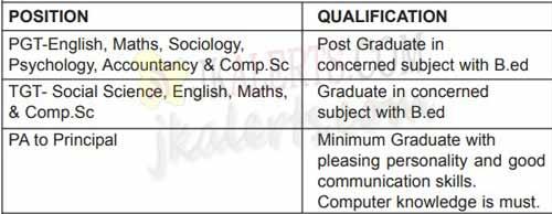 KC Gurukul Public School Jammu Jobs Recruitment 2020.