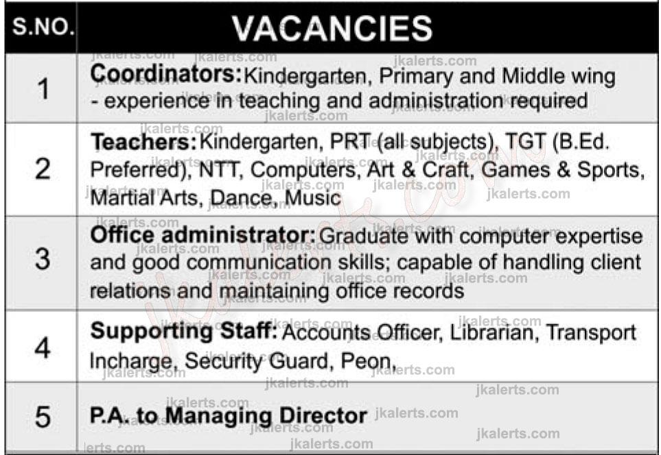 India Kids School Kidzee Udampur Jobs Recruitment 2020.