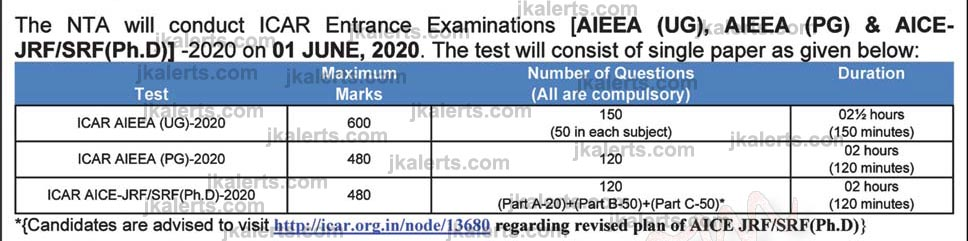 National Testing Agency NTA ICAR Entrance Examinations 2020.
