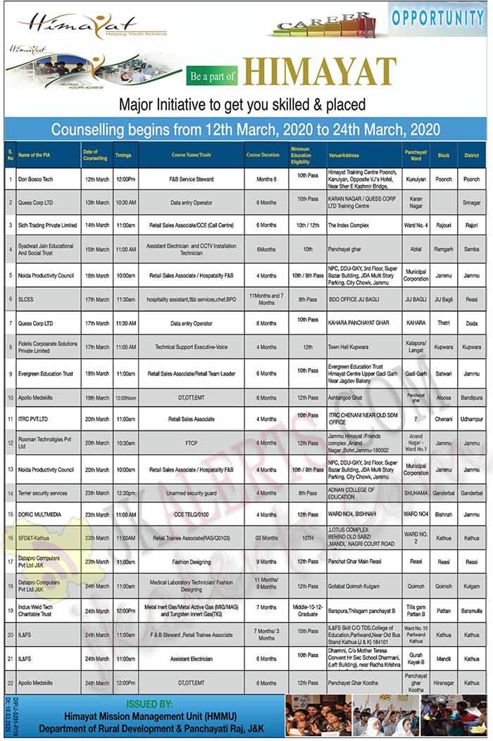 Himayat Counselling Schedule from 12 March to 24 March