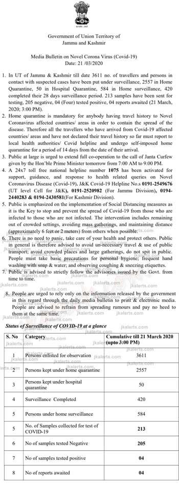 J&K Media Bulletin on Novel Coronavirus COVID19 21th March.