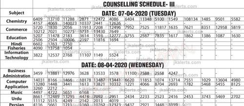 Cluster University Srinagar Counselling Notice III.