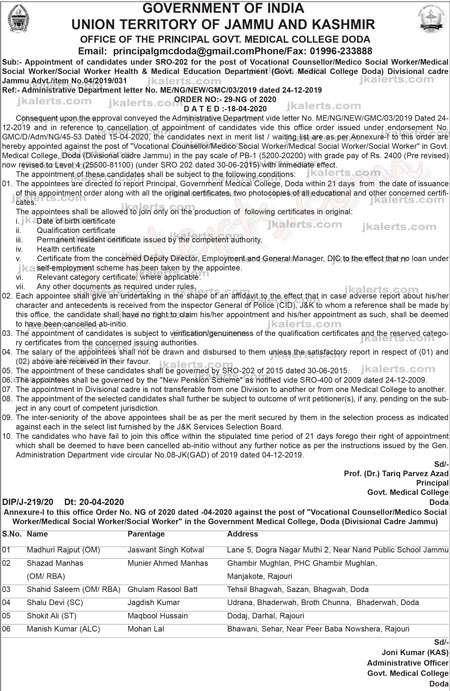 GMC Doda Appointment of candidates for various posts.