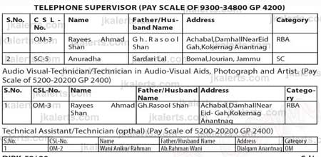 GMC Anantnag appointment of candidates for various posts.