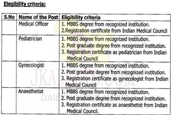 NHM ladakh Jobs Medical Officer, Pediatrician , Gynecologist, Anaesthetist