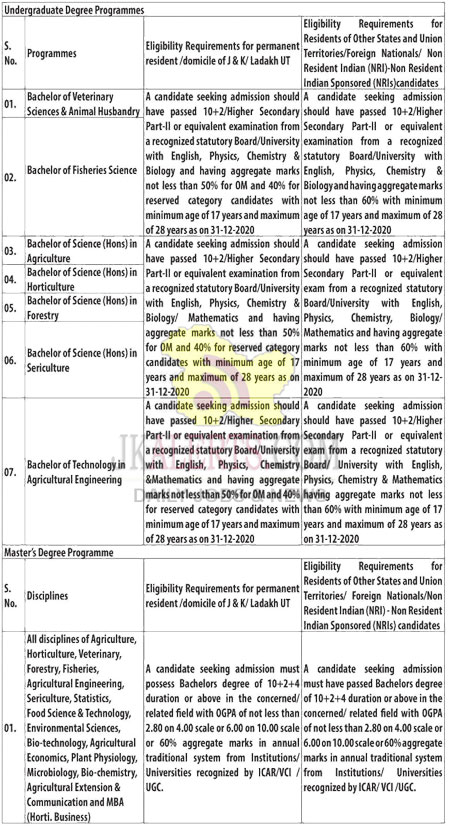 SKUAST Admission notification for various courses.