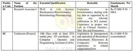 CSIR-IIIM J&K Jobs Recruitment 2020.