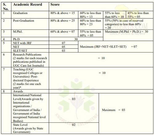 Cluster University Srinagar job Recruitment 2020.