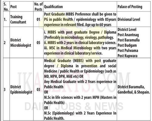 Directorate of Health Services, Kashmir Jobs Recruitment 2020.