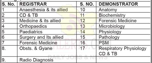 Govt. Medical College GMC Jammu Interview Notice.