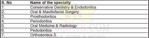 Govt Dental College & Hospital Srinagar Jobs Recruitment 2020.