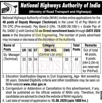 NHAI Jobs Recruitment 2020.
