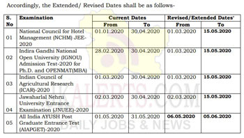 NTA has further extended the dates of submission of Online Application Forms.