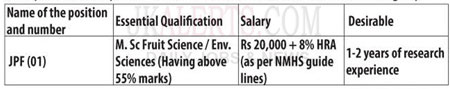 SKUAST Kashmir Jobs Recruitment 2020.