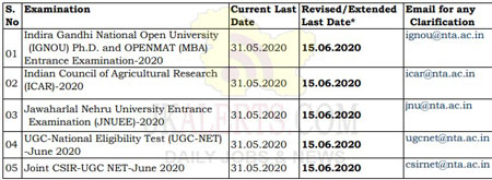 NTA Extension / Revision of Last Dates for various Examinations.