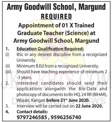 Army Goodwill School Margund Jobs Recruitment 2020.