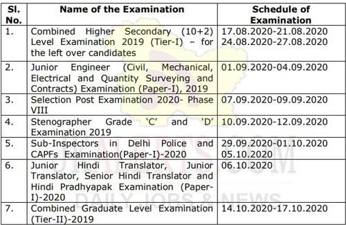 SSC Notice regarding schedule of examinations.
