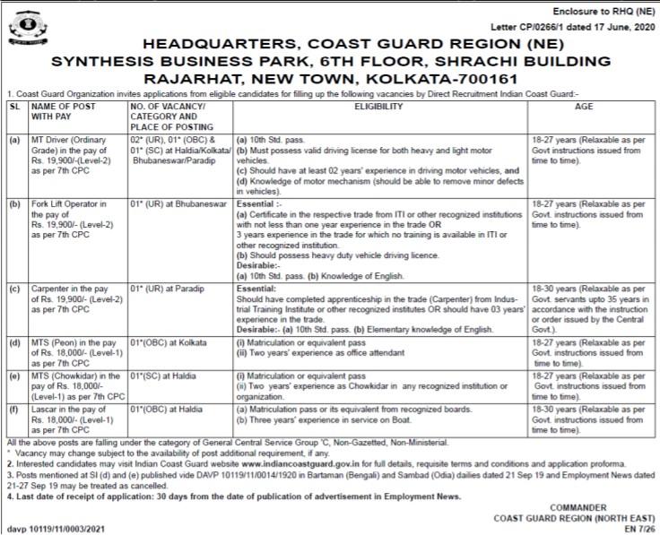 Coast-guard-organisation-recruitment-2020