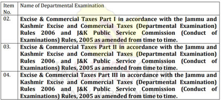 JKPSC Departmental exam 2020