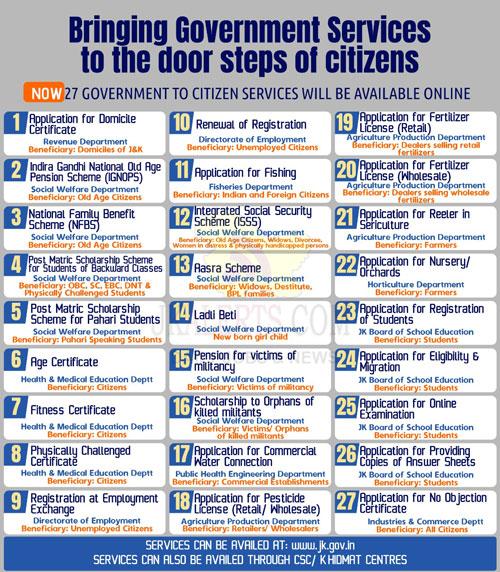 J&K Govt Brings 27 services online.