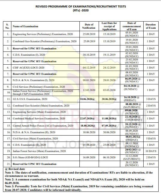 UPSC, Revised Examination, Calendar - 2020,