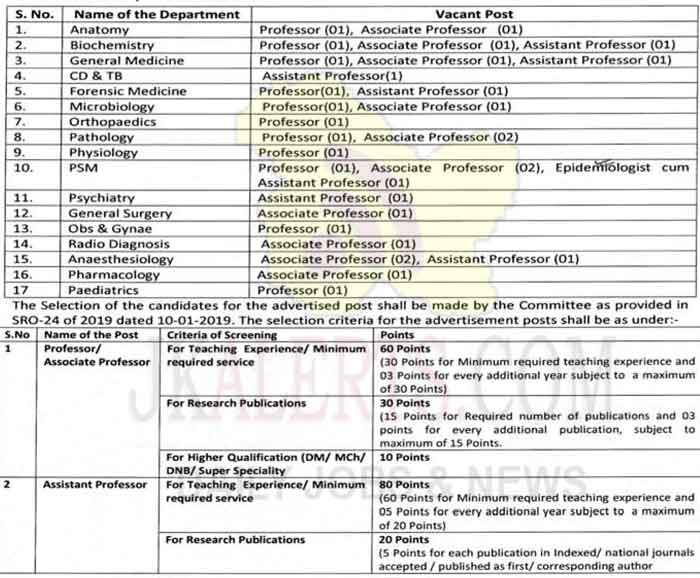GMC Rajouri Recruitment 2020.