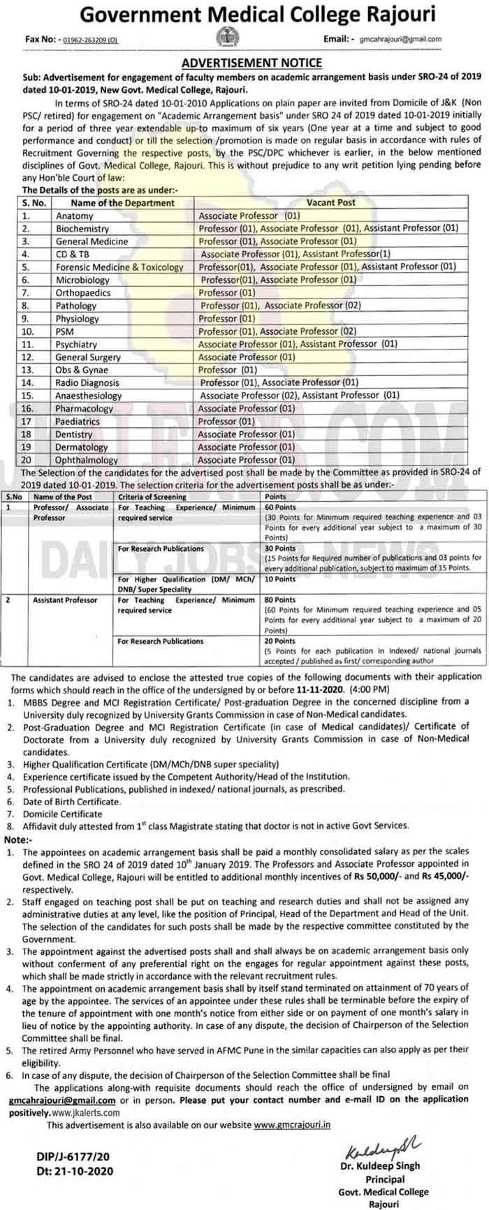 GMC Rajouri Job recruitment 2020.