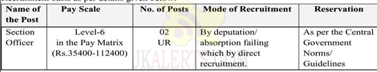 Science and Engineering Research Board (SERB) Recruitment 2020.